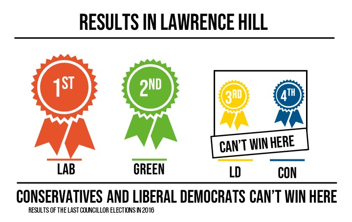 The results of the 2016 election in Lawrence Hill Ward